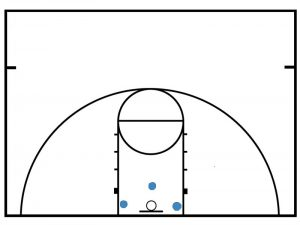 shot chart jump shot