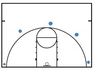 jump shot shot chart
