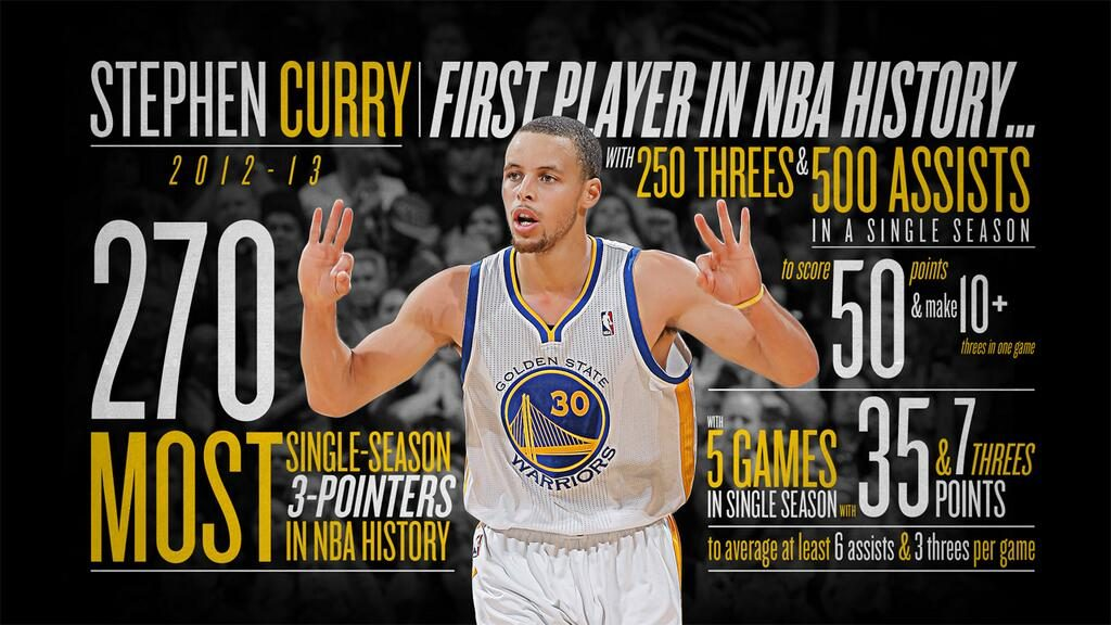 curry stats